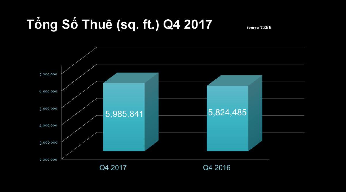Quang-Lam-Toronto-Condos-Reantal-Report_Q4-2017-1