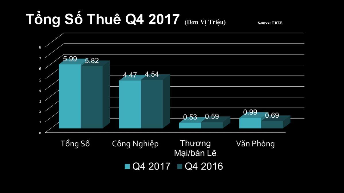 Quang-Lam-Toronto-Condos-Reantal-Report_Q4-2017-2 (2)