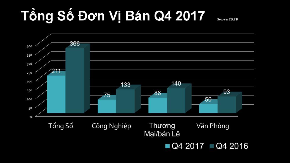 Quang-Lam-Toronto-Condos-Reantal-Report_Q4-2017-2 (3)
