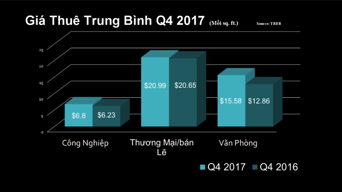 Quang-Lam-Toronto-Condos-Reantal-Report_Q4-2017-2 (4)