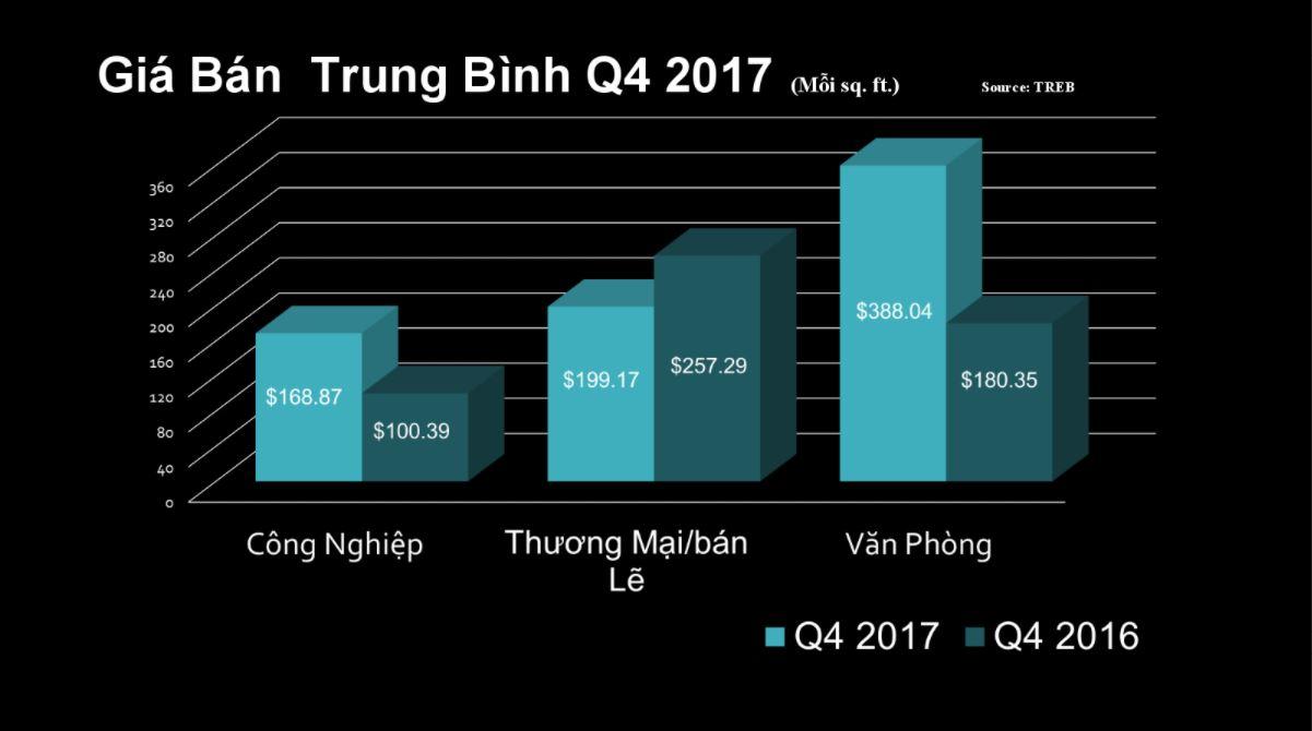 Quang-Lam-Toronto-Condos-Reantal-Report_Q4-2017-2 (5)