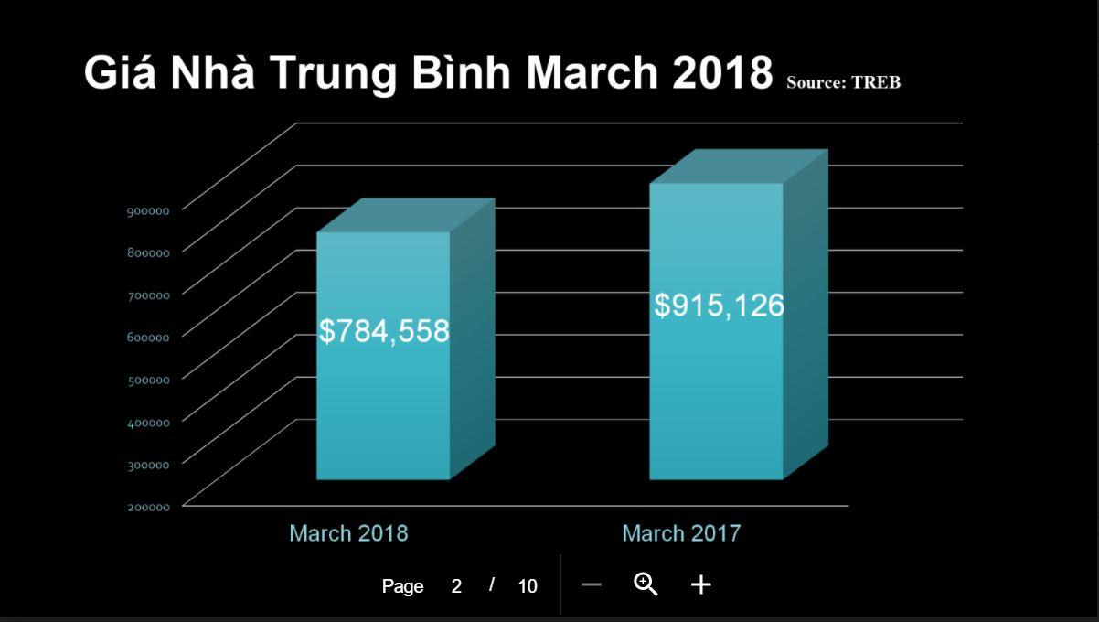 Quang-Lam-Market-Report-March-2018-1