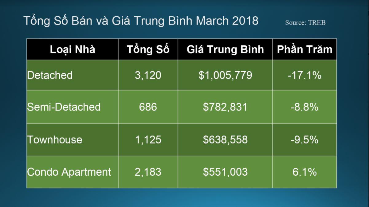 Quang-Lam-Market-Report-March-2018-5