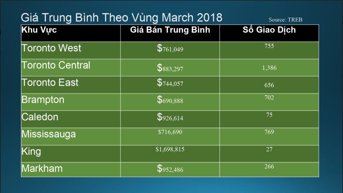 Quang-Lam-Market-Report-March-2018-7