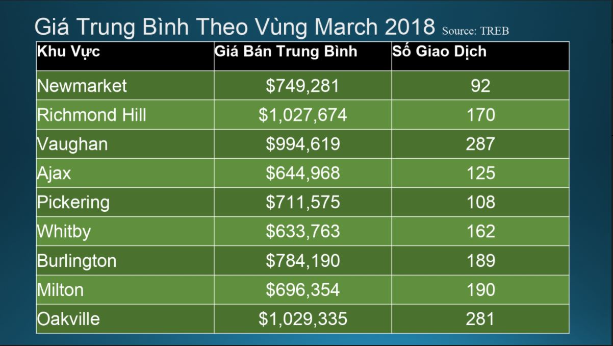 Quang-Lam-Market-Report-March-2018-8