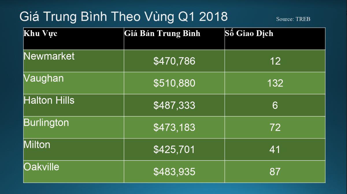 Quang-Lam-Condo-Q1-2018-7