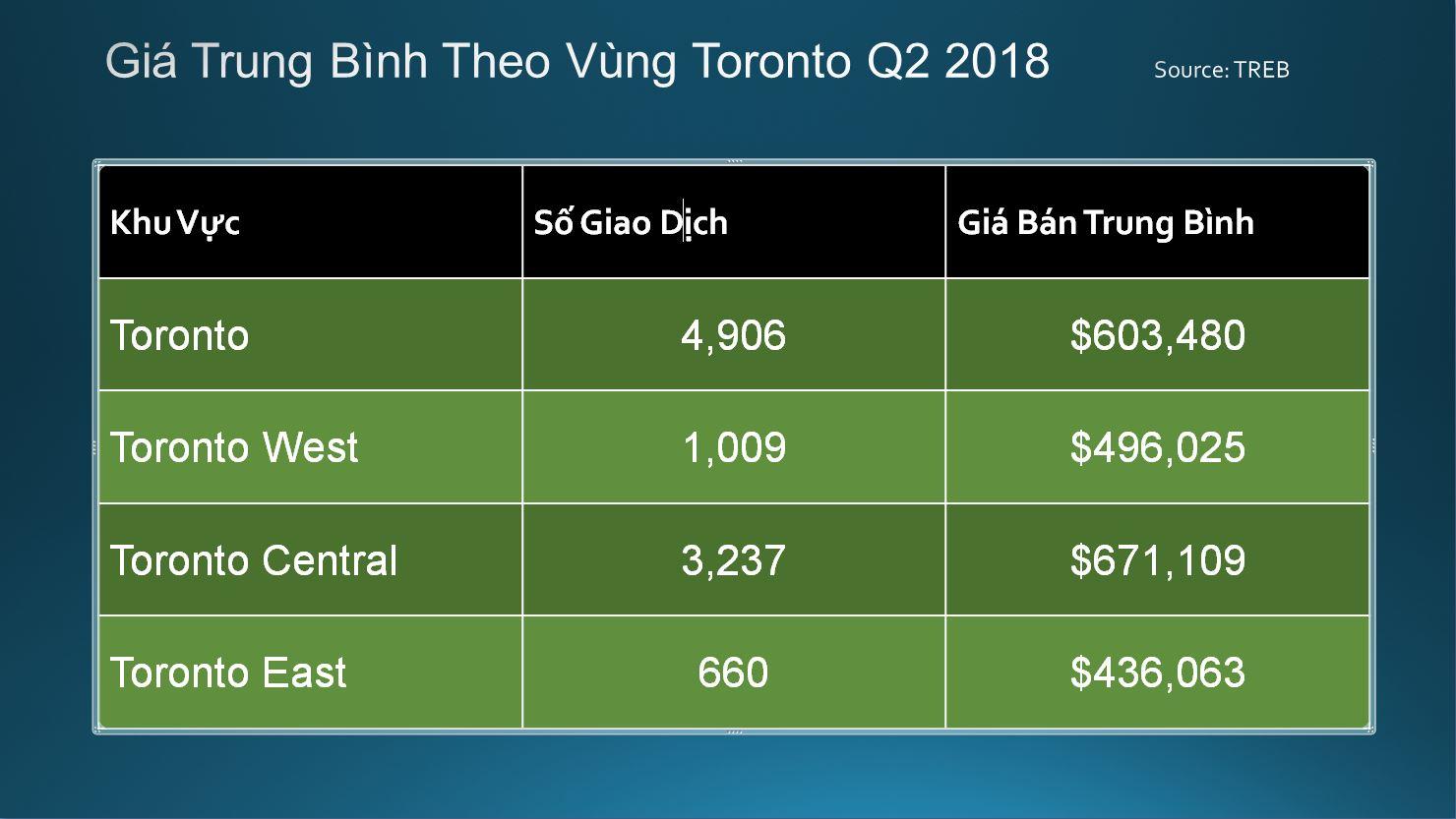 Quang-Lam-Toronto-Condos-CR-6