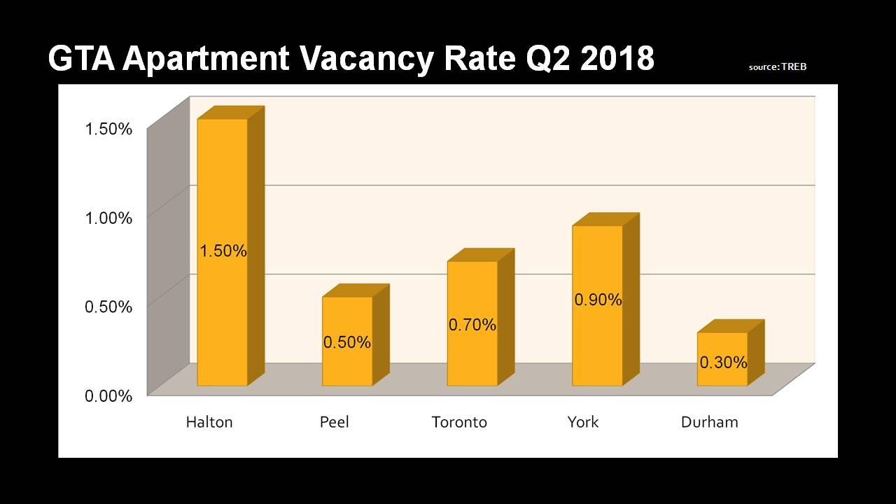 Quang-Lam-Toronto-Condos-Rent- (3)