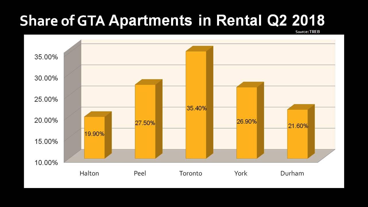 Quang-Lam-Toronto-Condos-Rent- (4)