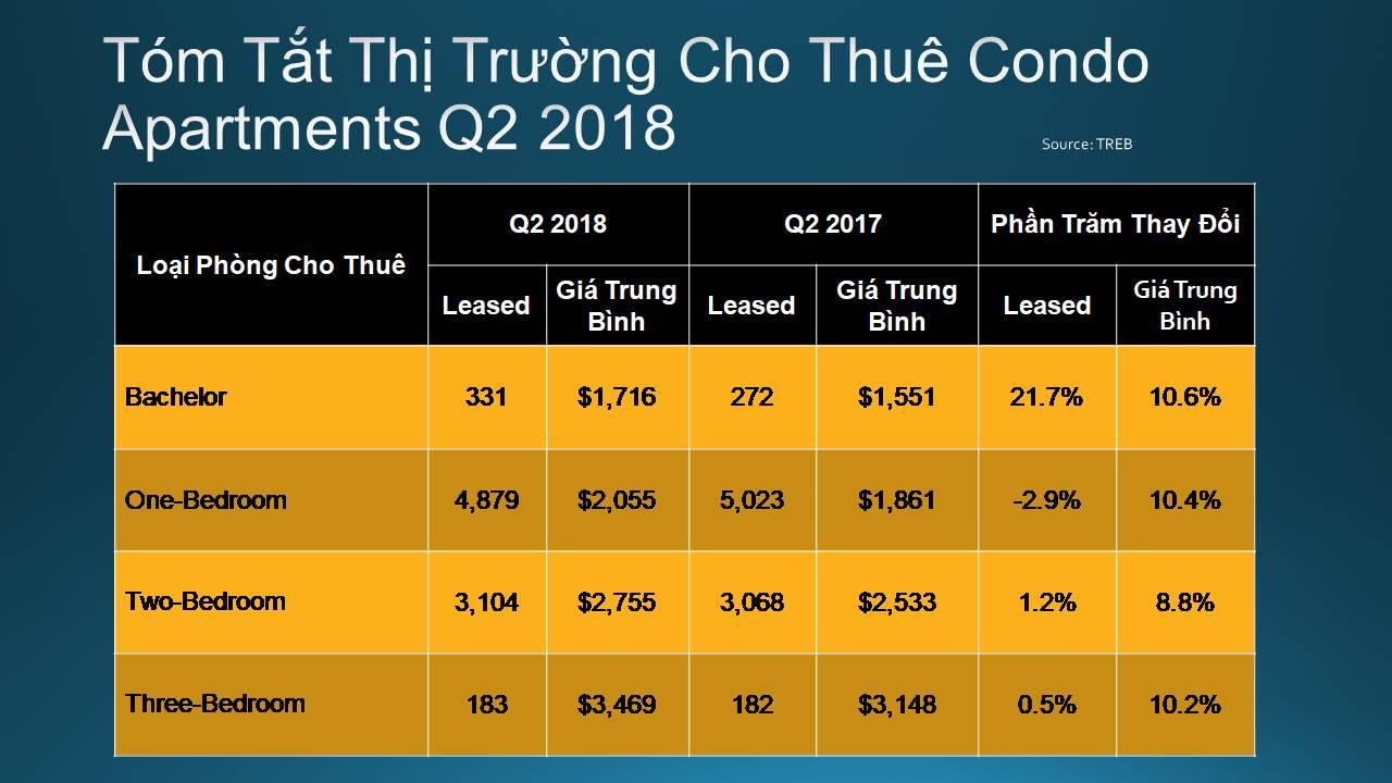 Quang-Lam-Toronto-Condos-Rent- (5)