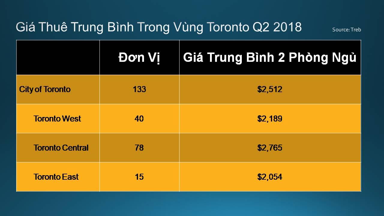 Quang-Lam-Toronto-Condos-Rent- (6)