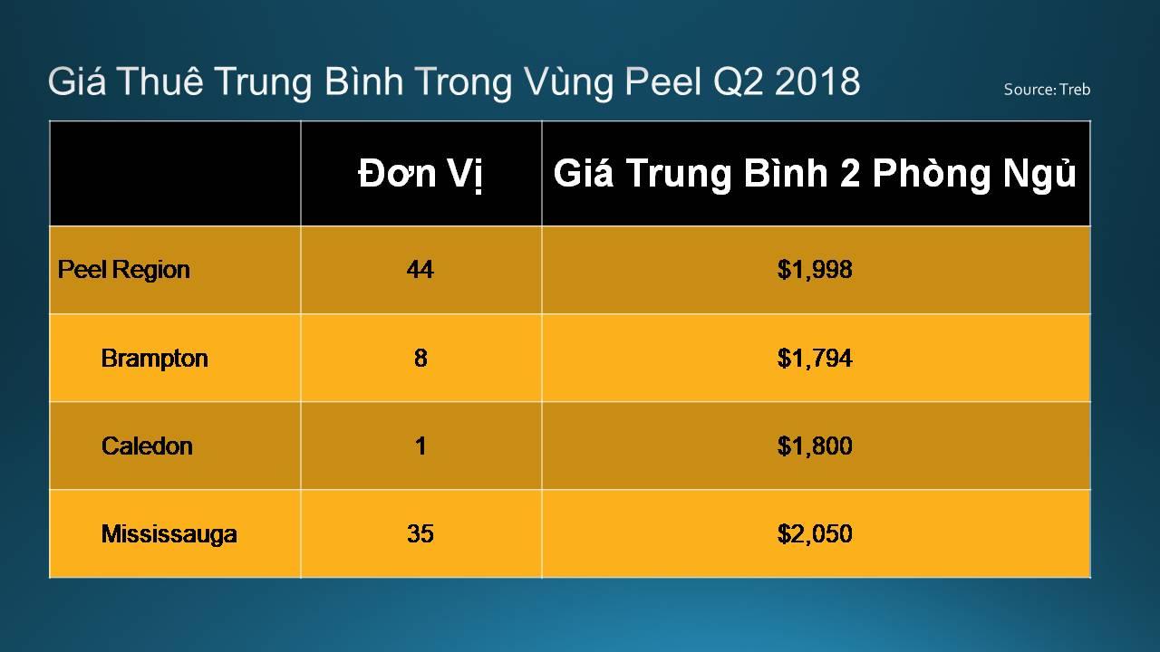 Quang-Lam-Toronto-Condos-Rent- (7)