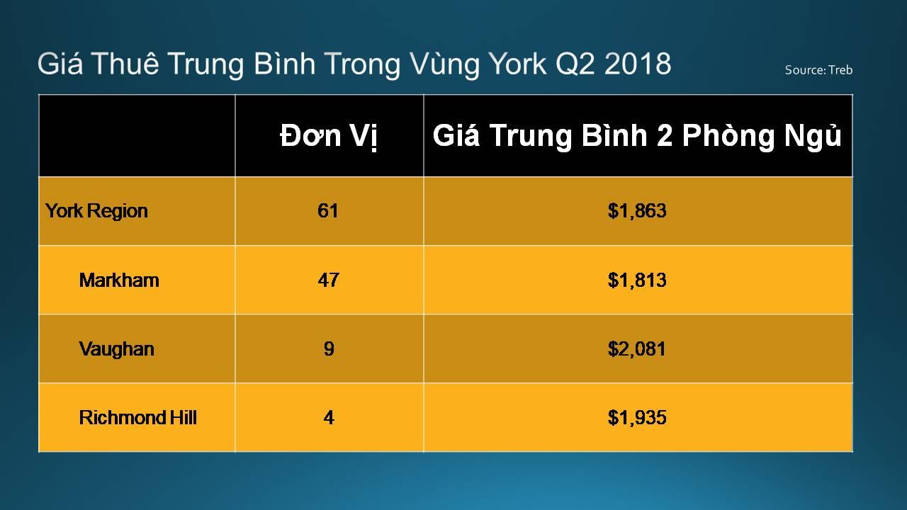 Quang-Lam-Toronto-Condos-Rent- (8)